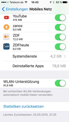 Datenverbrauch iPhone messen