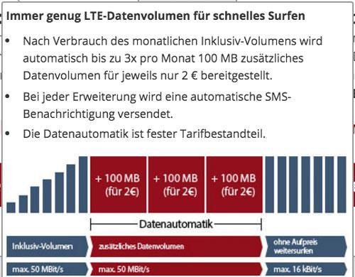 Datenautomatik Kostenfalle