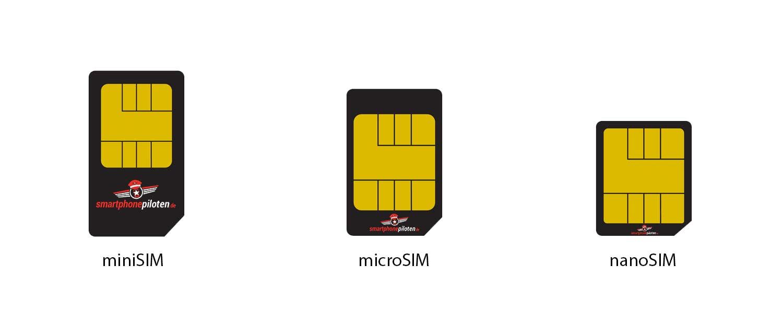 SIM-Karten Größen Vergleich