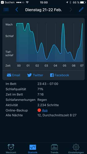 Sleep Cycle Schlafanalyse