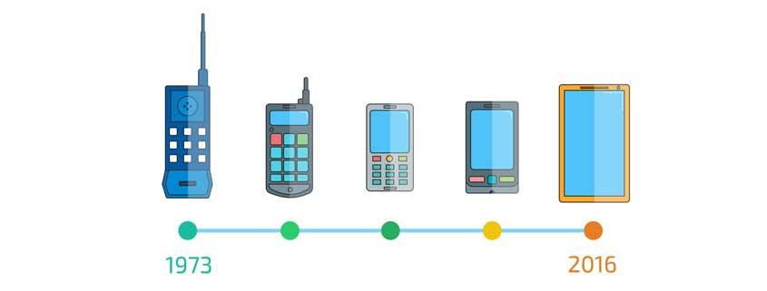 Neue Ladetechnik, Sprachassistenten und Klappdisplay: Auf welche Innovationen setzen Smartphone-Hersteller?