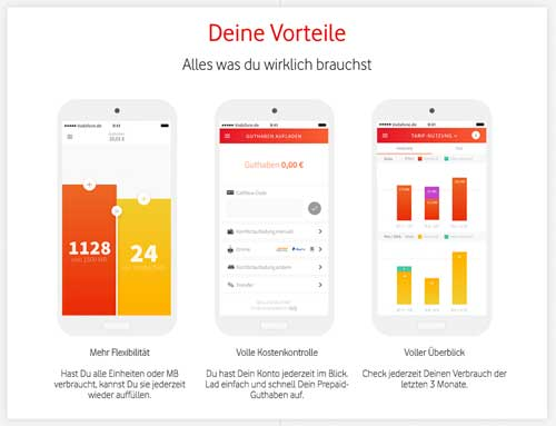 Vodafone CallYa Flex Vorteile
