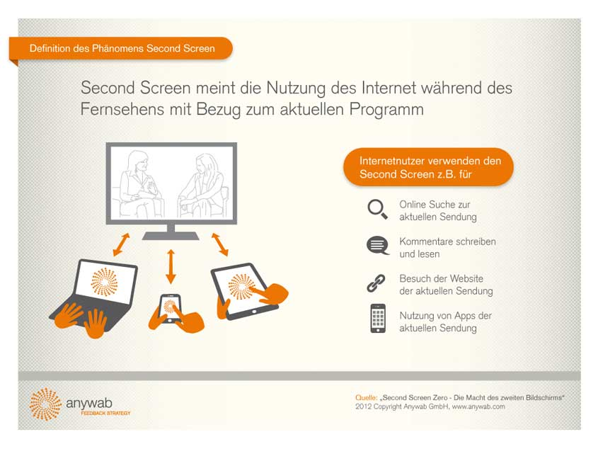 Secondscreen Infografik