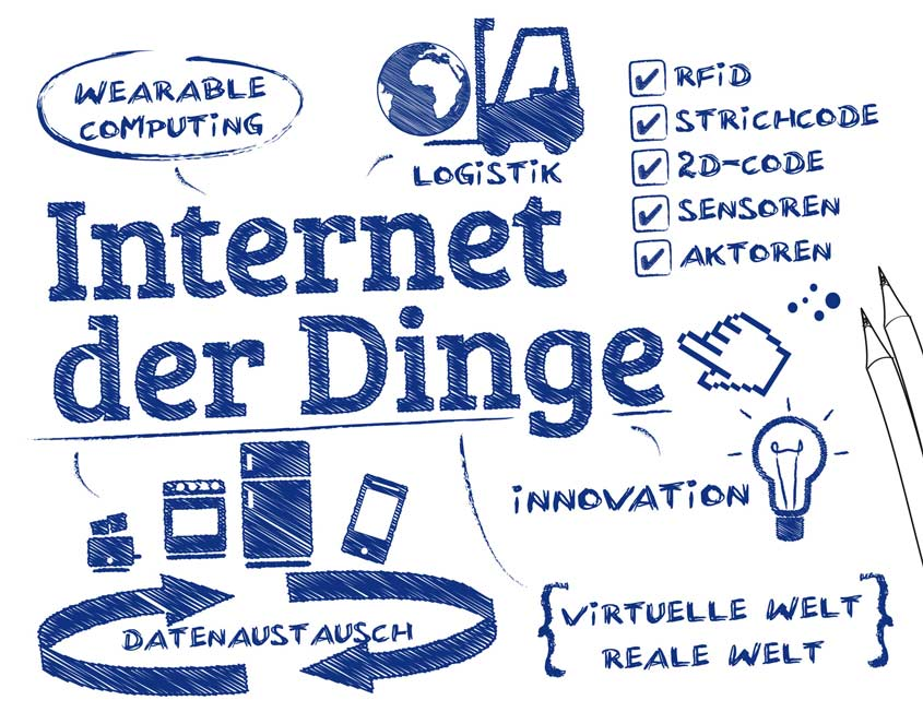Internet of Things (IoT) Anwendungsbeispiele