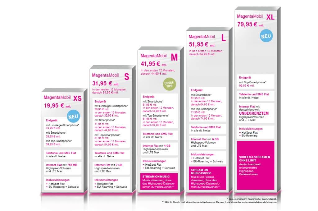 Telekom MagentaMobil XL