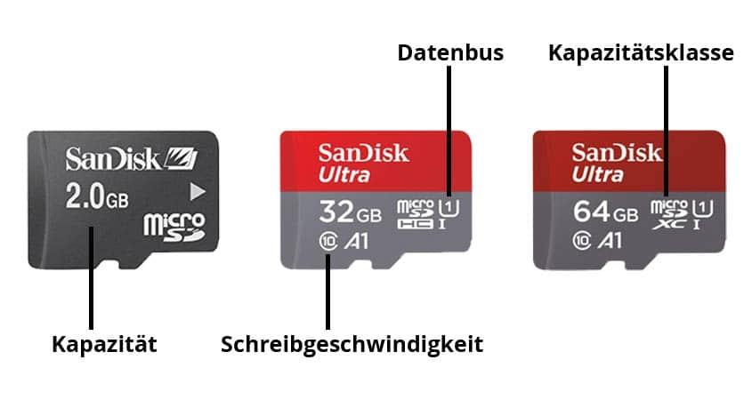 microSD / SDHC / SDXC Unterschiede