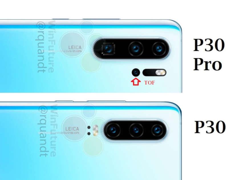 HuaweiP30_Kameravergleich