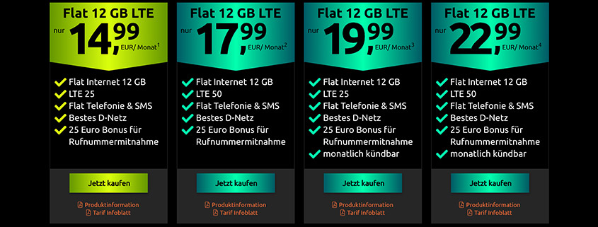Crash Tarife Deal - 12 GB Telekom Tarif ab 14,99 €