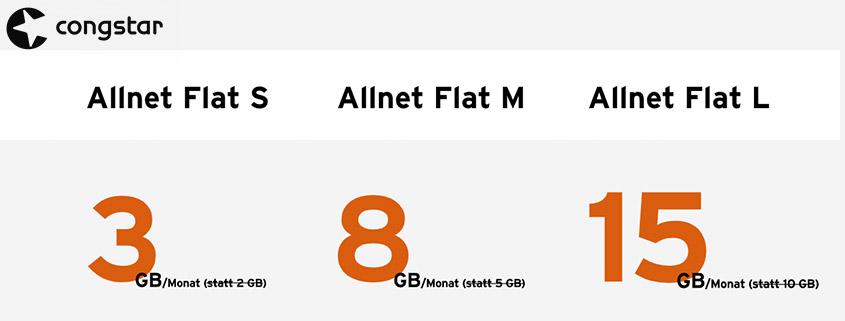 Aktion bei Congstar - 3, 8 & 15 GB Telekom LTE Flat ab 11,70 €